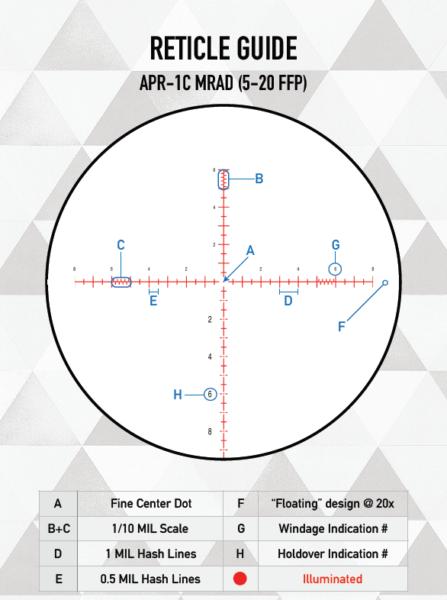 Nexus APR 1 C MRAD