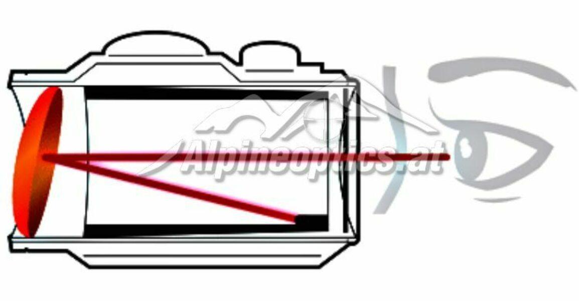 RDS Reflex Sight LED lens tilted