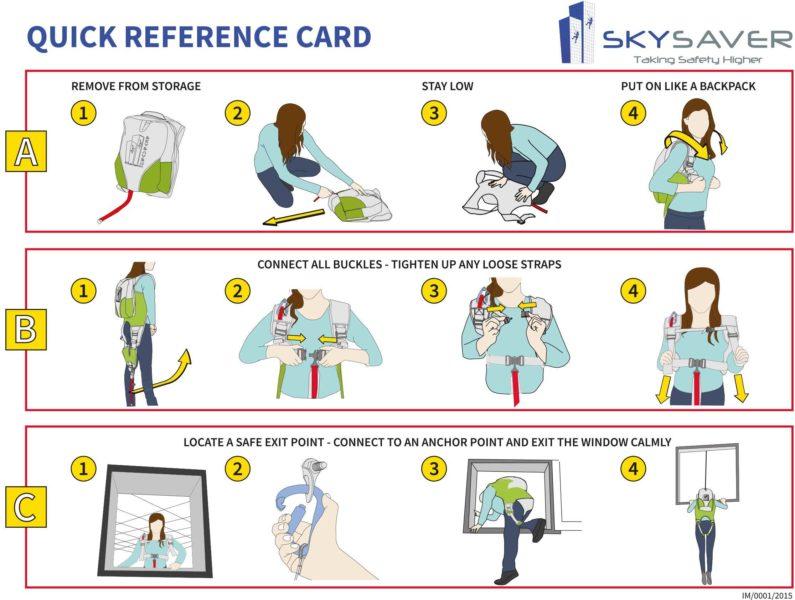 Skysaver Q Rcard inside A3